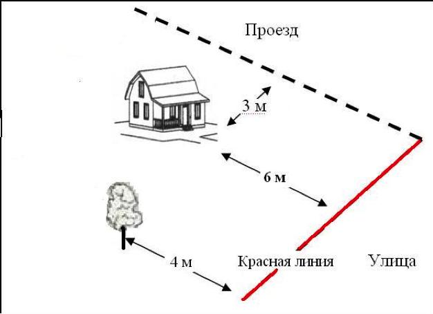 строительство в красных линиях